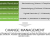 Stolle-ChangeManagement